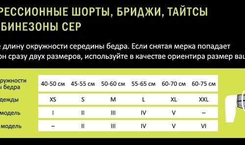 podbor_razmera_cep
